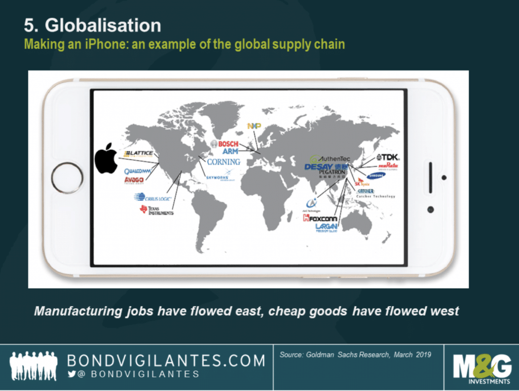M&G Globalisation, making an iPhone